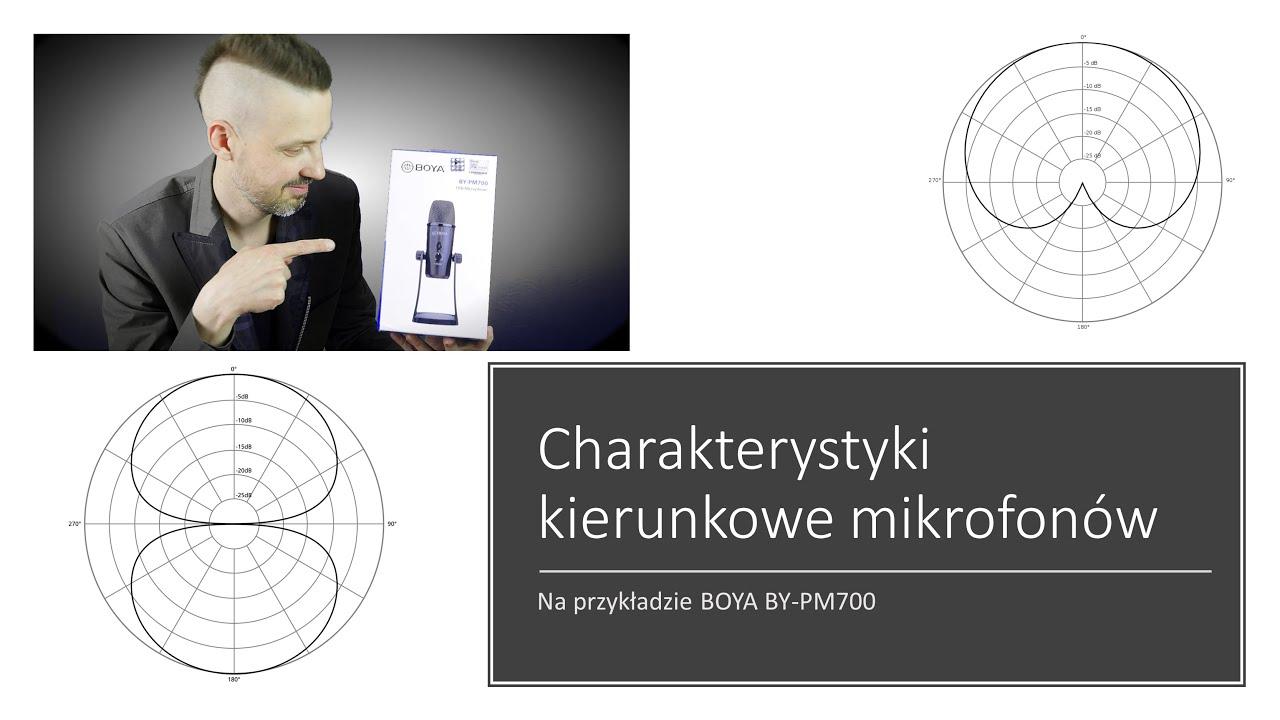Charakterystyki kierunkowe mikrofonu na przykładzie BOYA BY-PM700